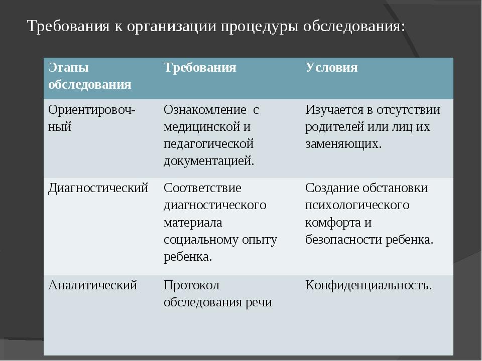Требования к организации процедуры обследования:   Этапы обследования Тр...