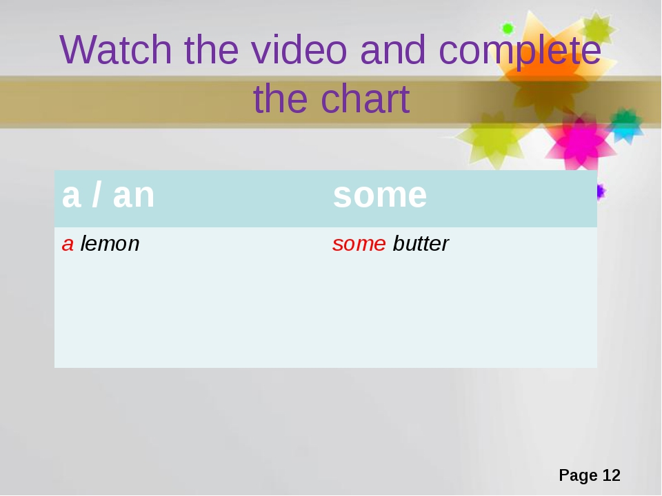 Watch the video and complete the chart a / an 	some a lemon	some butter Page *