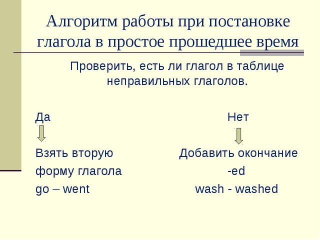 Алгоритм работы при постановке глагола в простое прошедшее время Проверить,...
