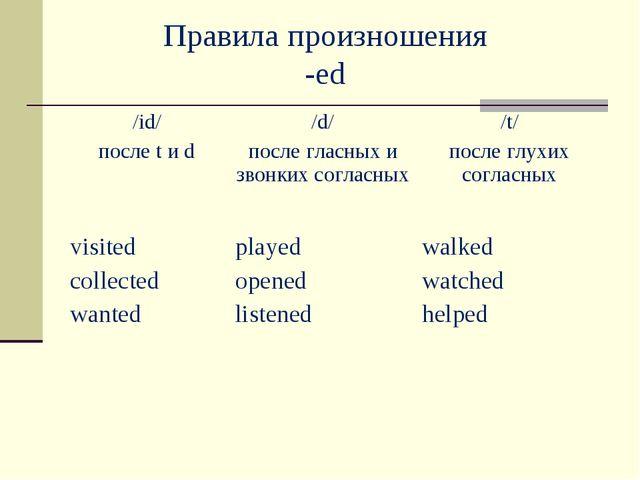 Правила произношения -ed /id/ после t и d/d/ после гласных и звонких согласн...