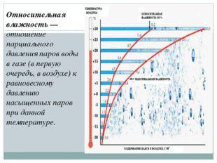 Относительная влажность— отношение парциального давления паров воды в газе (