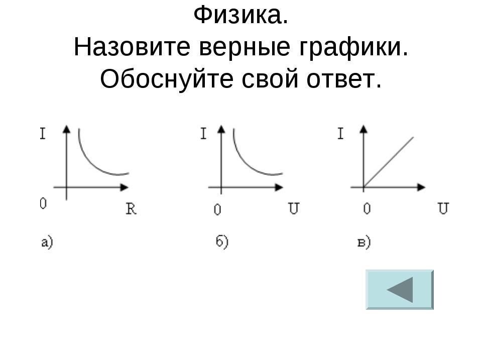 Физика. Назовите верные графики. Обоснуйте свой ответ.