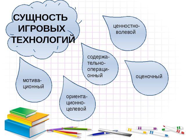СУЩНОСТЬ ИГРОВЫХ ТЕХНОЛОГИЙ мотива- ционный ориента- ционно- целевой содержа...