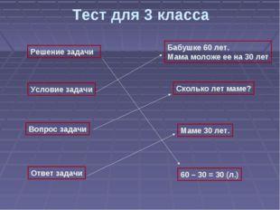 Тест для 3 класса Решение задачи Условие задачи Вопрос задачи Ответ задачи Ба