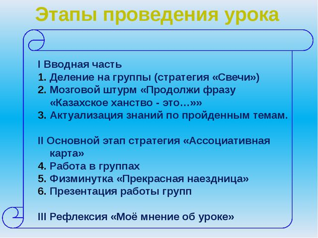 Этапы проведения урока I Вводная часть Деление на группы (стратегия «Свечи»)...
