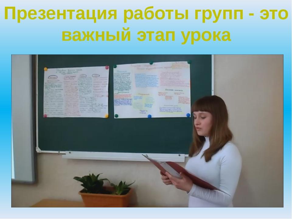 Презентация работы групп - это важный этап урока