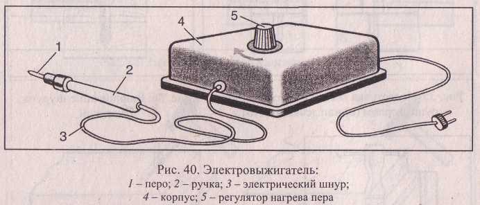 Как сделать ручку для выжигателя