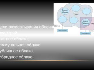 Модели развертывания облачных вычислений: частное облако; коммунальное облако