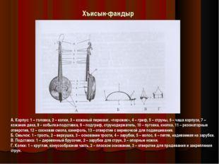 Хъисын-фандыр А. Корпус: 1 – головка, 2 – колки, 3 – кожаный перехват, «порож