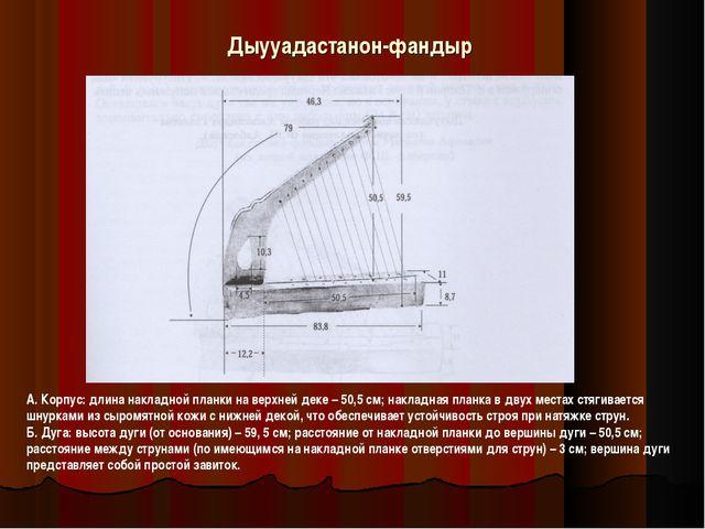Дыууадастанон-фандыр А. Корпус: длина накладной планки на верхней деке – 50,5...
