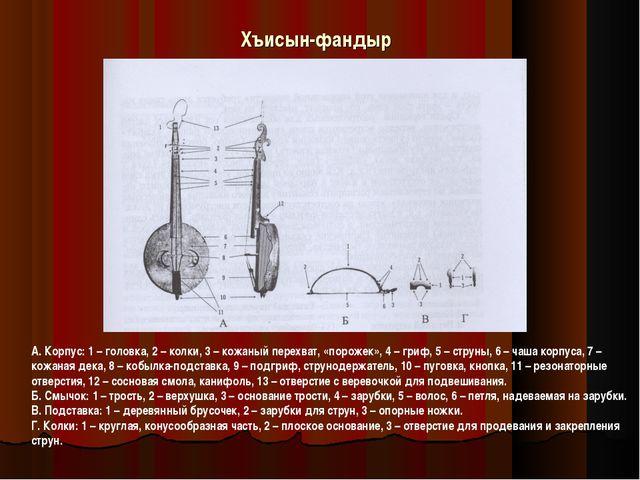 Хъисын-фандыр А. Корпус: 1 – головка, 2 – колки, 3 – кожаный перехват, «порож...