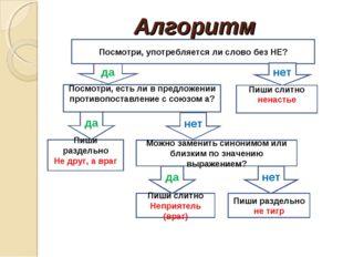 Алгоритм Посмотри, употребляется ли слово без НЕ? да нет Посмотри, есть ли в