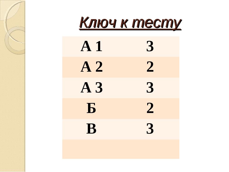 Ключ к тесту А 13 А 22 А 33 Б2 В3
