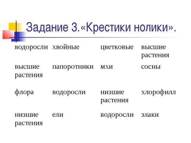 Задание 3.«Крестики нолики».