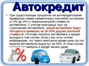 * При существующих процентах на автокредитование примерная сумма ежемесячных