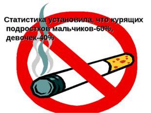 Статистика установила, что курящих подростков мальчиков-60%, девочек-40%