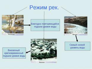 Режим рек. Самый низкий уровень воды Ежегодно повторяющейся подъем уровня вод
