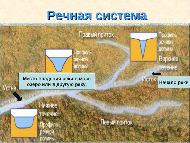 Речная система Место впадения реки в море озеро или в другую реку. Начало реки