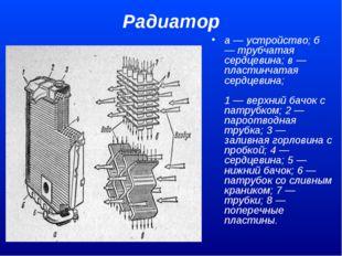 Радиатор а — устройство; б — трубчатая сердцевина; в — пластинчатая сердцевин