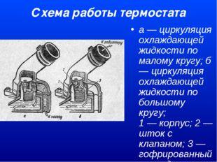 а — циркуляция охлаждающей жидкости по малому кругу; б — циркуляция охлаждаю