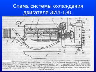 Схема системы охлаждения двигателя ЗИЛ-130.