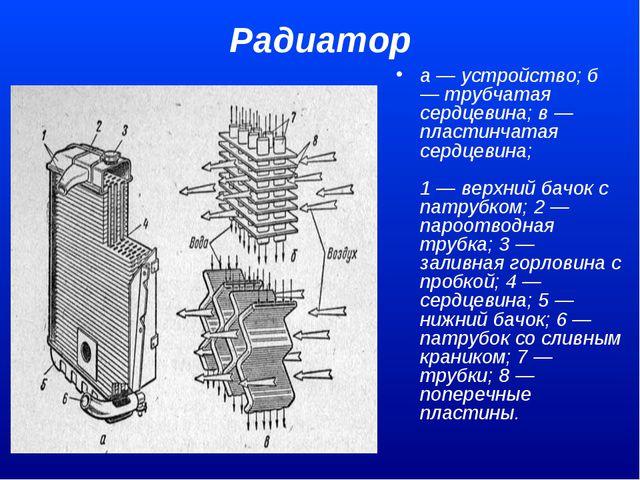 Радиатор а — устройство; б — трубчатая сердцевина; в — пластинчатая сердцевин...