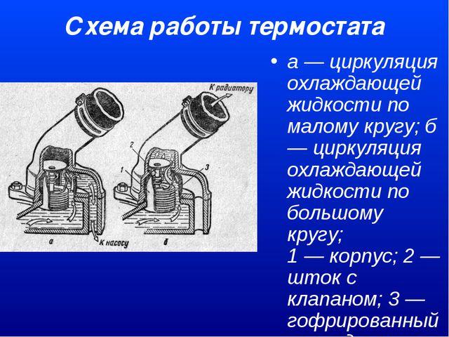 а — циркуляция охлаждающей жидкости по малому кругу; б — циркуляция охлаждаю...