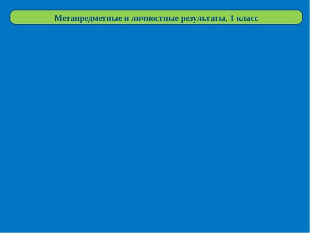 Метапредметные и личностные результаты, 1 класс
