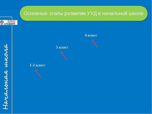Основные этапы развития УУД в начальной школе 1-2 класс 4 класс 3 класс