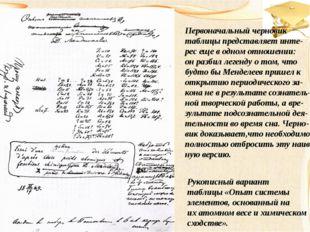 Рукописный вариант таблицы «Опыт системы элементов, основанный на их атомном