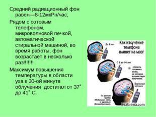 Средний радиационный фон равен—8-12мкРн/час; Рядом с сотовым телефоном, микро