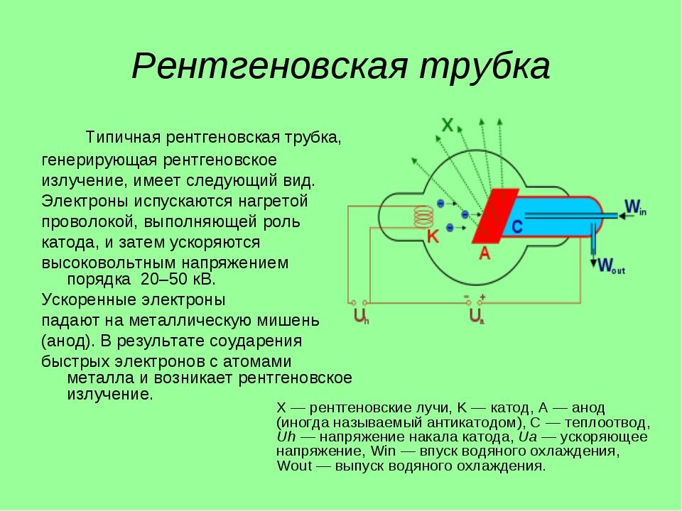 Рентгеновская трубка Типичная рентгеновская трубка, генерирующая рентге...