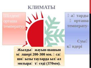КЛИМАТЫ Қаңтардың орташа температу-расы -14 ̊С -18 ̊С. Суық күндері -40 ̊С. Ш