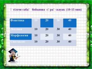 Өтілген сабақ бойынша сұрақ-жауап. (10-15 мин) Фонетика 10 20 30 40 Лексика