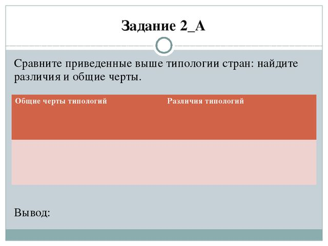Задание 2_А Сравните приведенные выше типологии стран: найдите различия и общ...