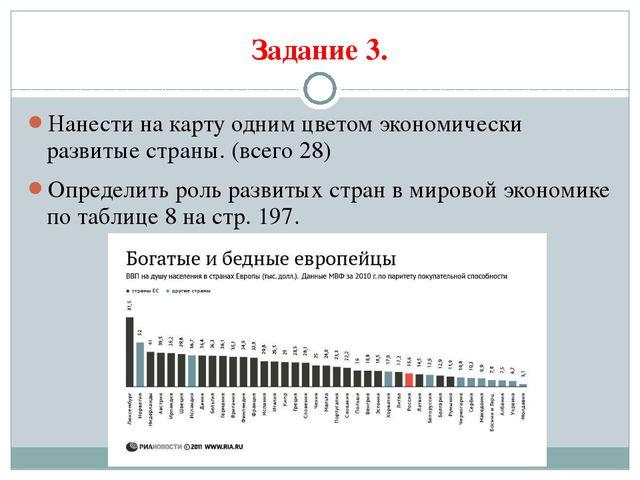 Задание 3. Нанести на карту одним цветом экономически развитые страны. (всего...