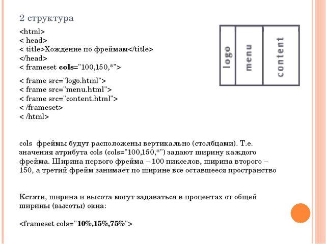 """2 структура  < head> < title>Хождение по фреймам  < frameset cols=""""100,150,*""""..."""