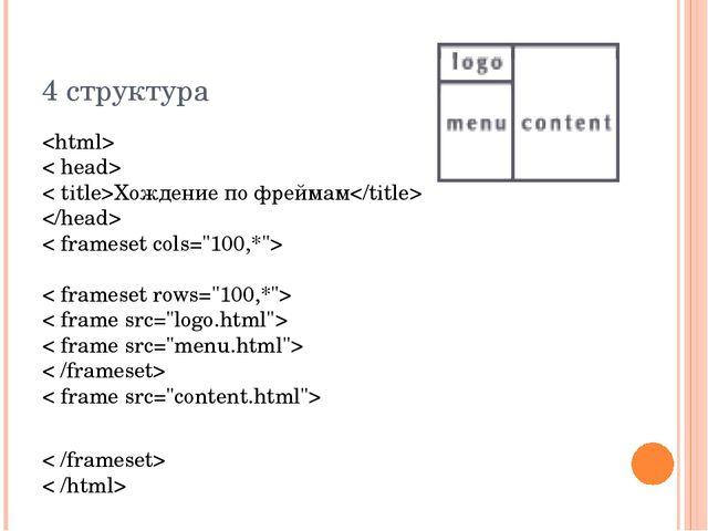 """4 структура  < head> < title>Хождение по фреймам  < frameset cols=""""100,*""""> <..."""