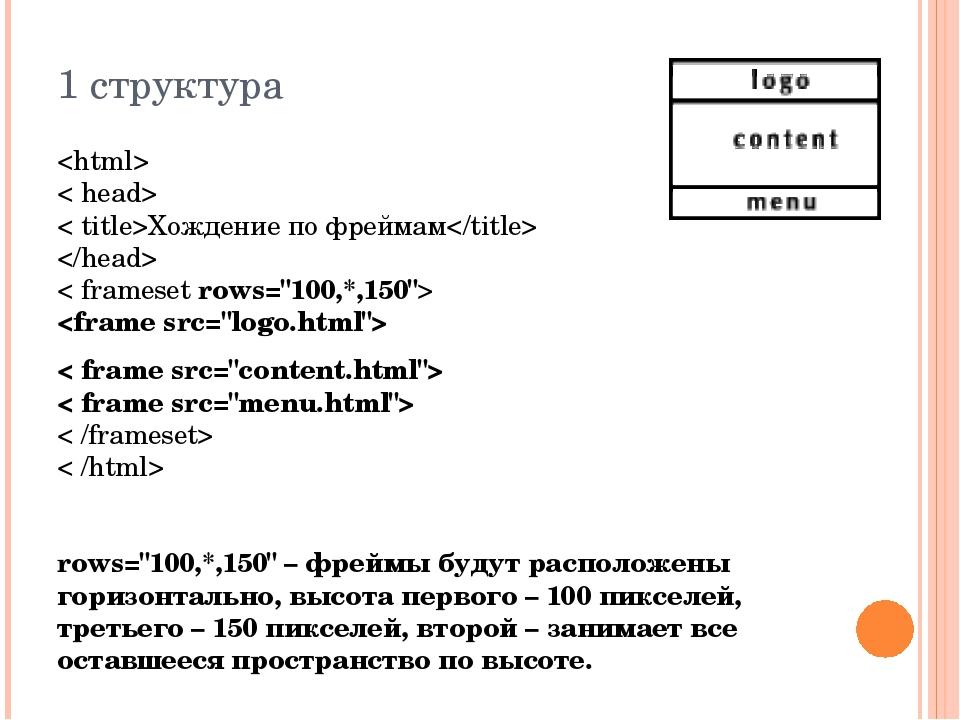 "1 структура  < head> < title>Хождение по фреймам  < frameset rows=""100,*,150""..."