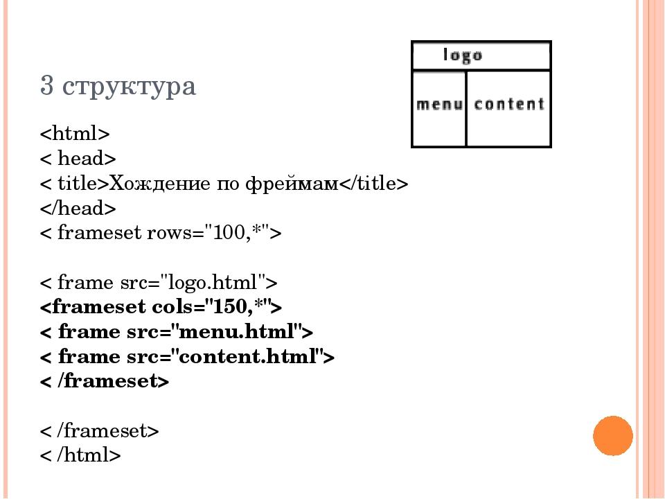 "3 структура  < head> < title>Хождение по фреймам  < frameset rows=""100,*""> <..."