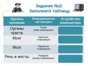 Задание №2: Заполните таблицу. Органы человека Информационный процесс Устройс