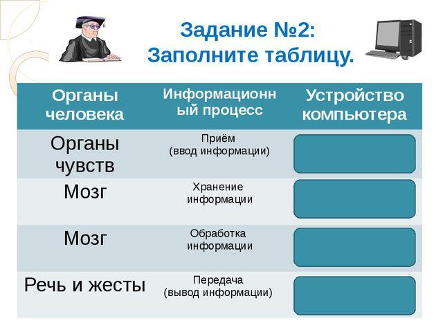 Задание №2: Заполните таблицу. Органы человека Информационный процесс Устройс...