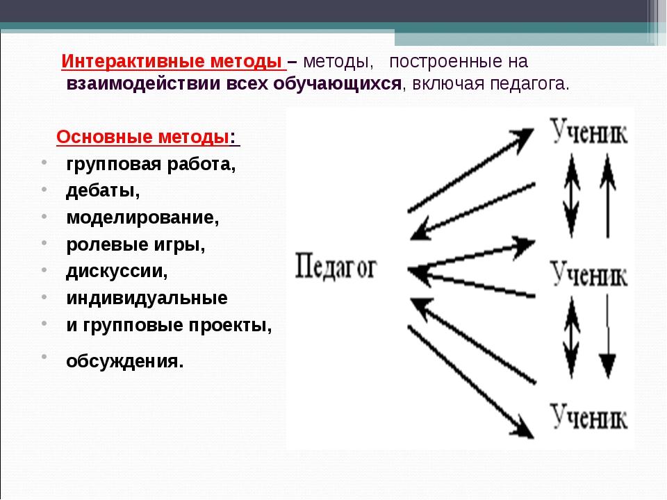 Интерактивные методы – методы, построенные на взаимодействии всех обучающихс...