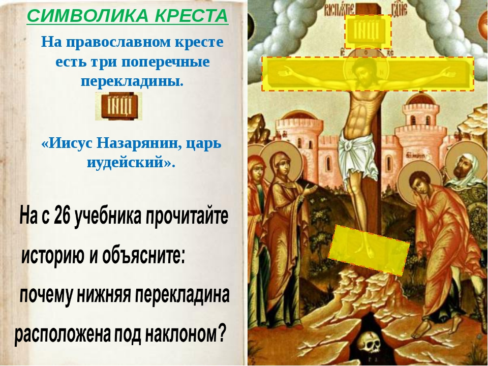 СИМВОЛИКА КРЕСТА На православном кресте есть три поперечные перекладины. «Иис...