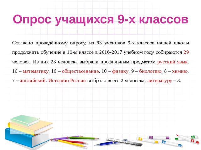 Опрос учащихся 9-х классов Согласно проведённому опросу, из 63 учеников 9-х к...
