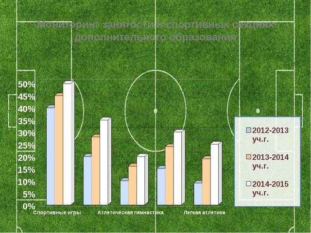 Мониторинг занятости в спортивных секциях дополнительного образования
