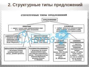 2. Структурные типы предложений