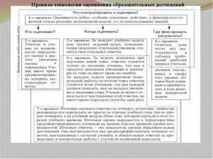 Правила технологии оценивания образовательных достижений