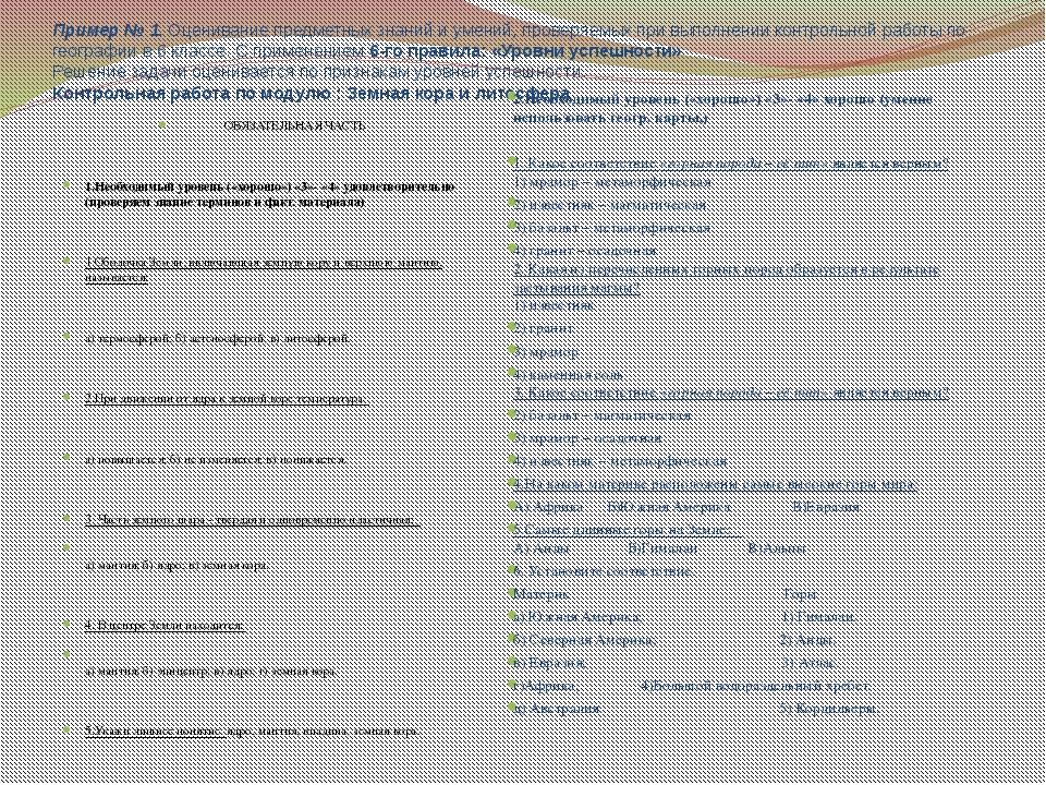 Пример № 1. Оценивание предметных знаний и умений, проверяемых при выполнении...