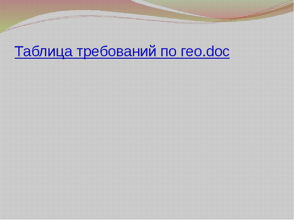 Таблица требований по гео.doc
